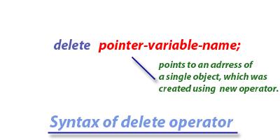C++ Delete Operator - Decodejava com
