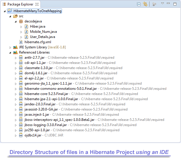 Hibernate with Many-to-One Mapping - Decodejava com