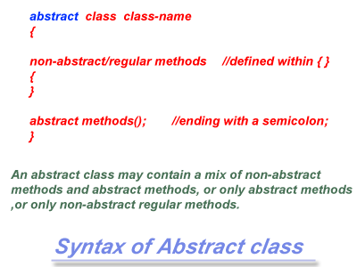 Abstract Method Java Arguments
